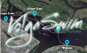 Volga-Swim-300x182